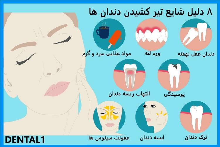 هشت دلیل شایع تیر کشیدن دندان ها
