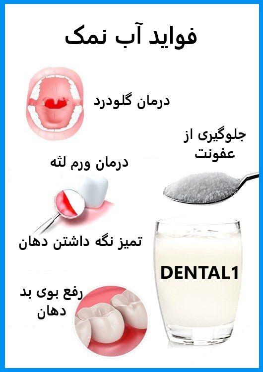 آب نمک برای دهان و فواید آن شامل : رفع ورم لثه/بوی بد دهان / گلو درد/ و میکروب زدایی و افزایش سلامت دهان