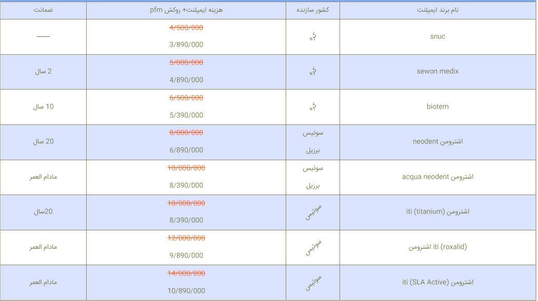 قیت ایمپلنت دندان داخلی خارجی عکس لیست قیمت 1400